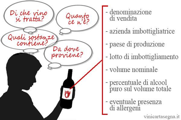 Il significato delle etichette del vino
