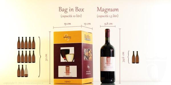 Confronto tra bag in box da 10 litri e magnum