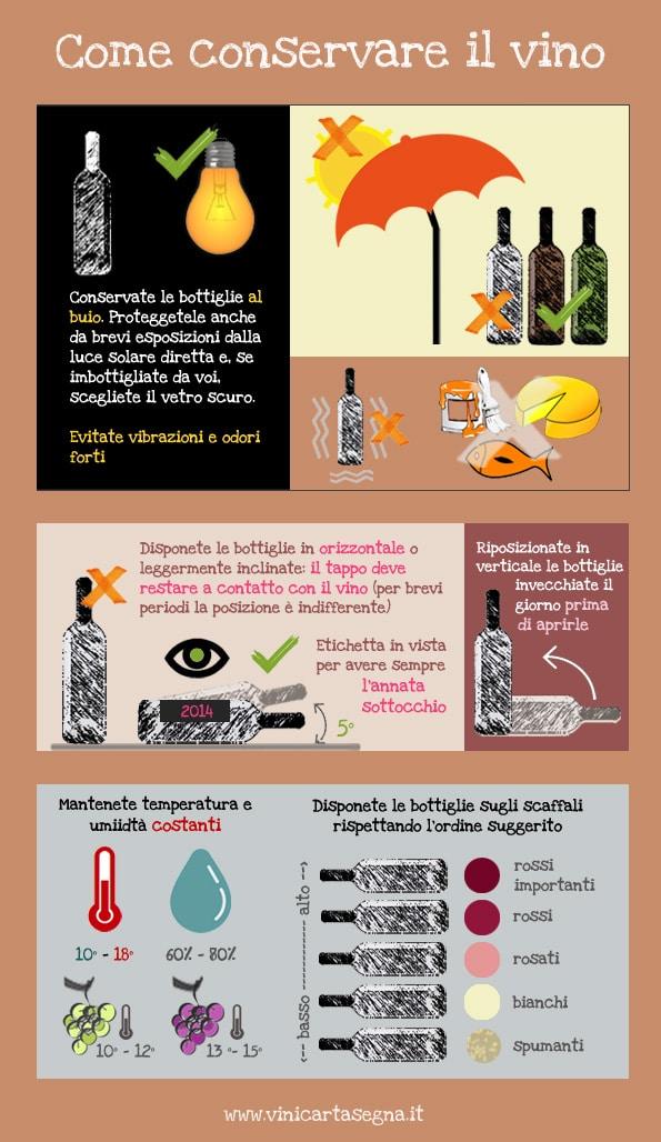 Come Conservare Il Vino In Bottiglia